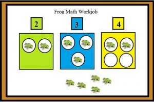 Frog Math with the number of frogs for the number symbol